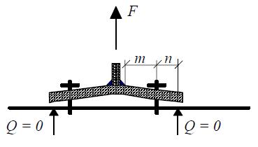 Base Plate In Bending Steel Connections Fin Ec