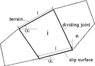 Geometry of Rock Block   Polygonal Slip Surface   GEO5