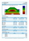 GEO5 MEF – Consolidação - Exemplo de relatório de saída