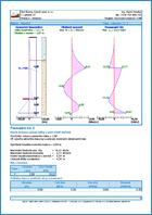 GEO5 Πασσαλότοιχοι I - Παράδειγμα εκτυπώσεων του προγράμματος