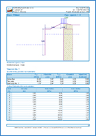 GEO5 Földnyomás - Példa kimeneti dokumentum