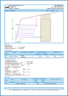 GEO5 Nasypy zbrojone - Przykład raportu z programu