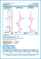 GEO5 Pažení návrh - Ukázka výstupu z programu Pažení návrh