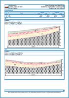 GEO5 Rétegtan - Példa kimeneti dokumentum