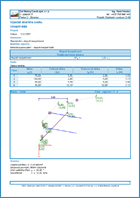 GEO5 Skalní svah - Ukázka výstupu z programu Skalní svah