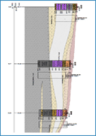 Ukázka výstupu z programu Stratigrafie – Řezy
