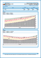 GEO5 Stratigrafie - Ukázka výstupu z programu Vyztužená zeďGEO5 Vyztužená zeď - Ukázka výstupu z programu