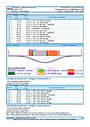 GEO5 Setzungsmulde - einen Ausgabebericht