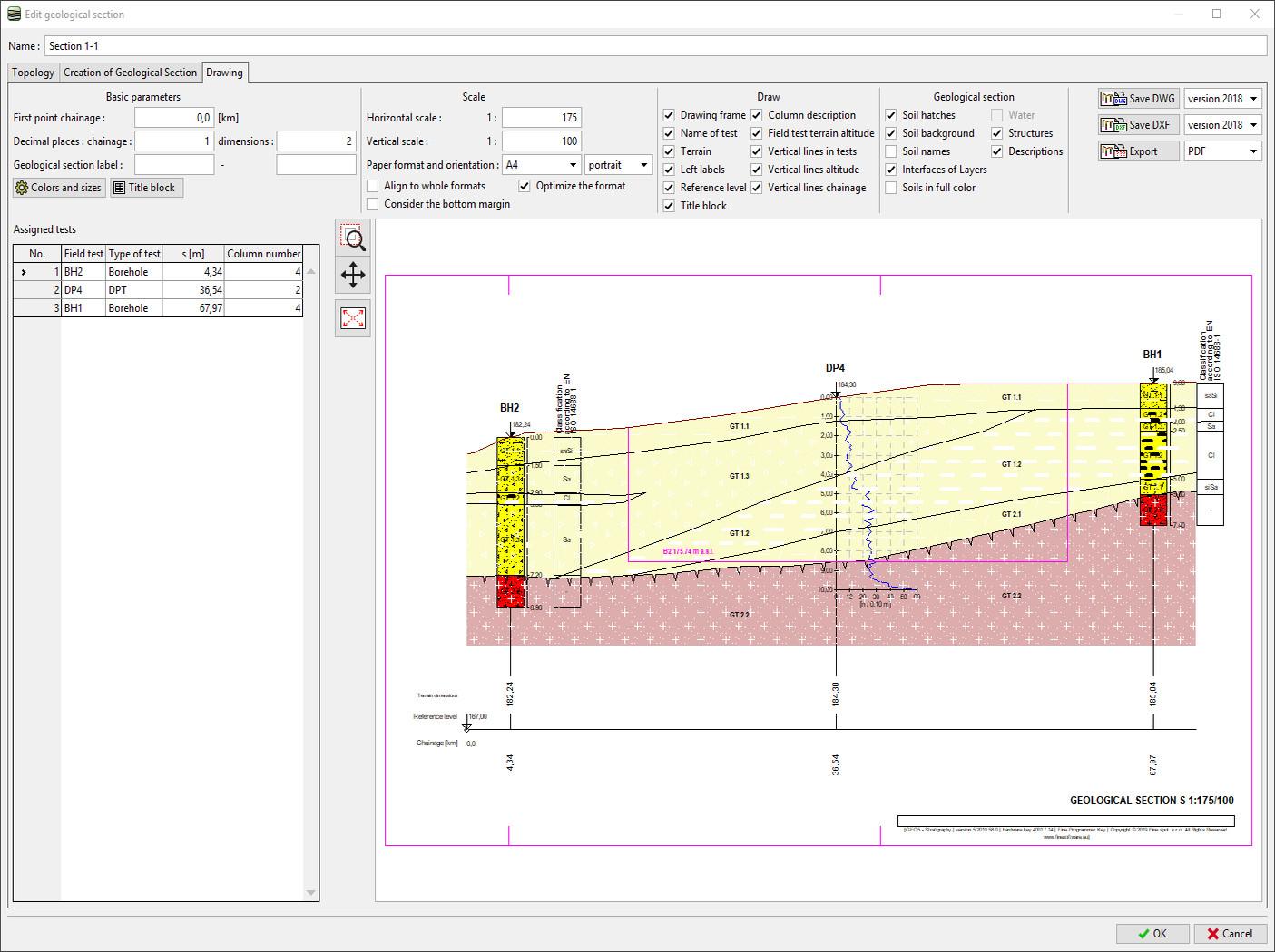 Στρωματογραφία – Cross Sections : Drawing of Geological Section