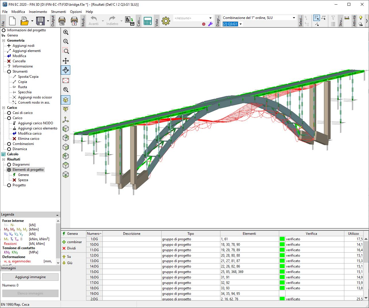 Fin 3D : Risultati per un ponte