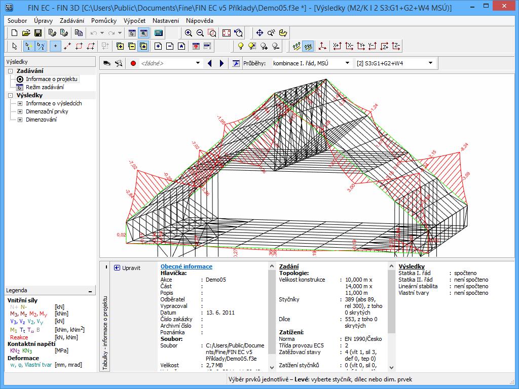 Fin 3D : Průběh ohybových momentů na konstrukci
