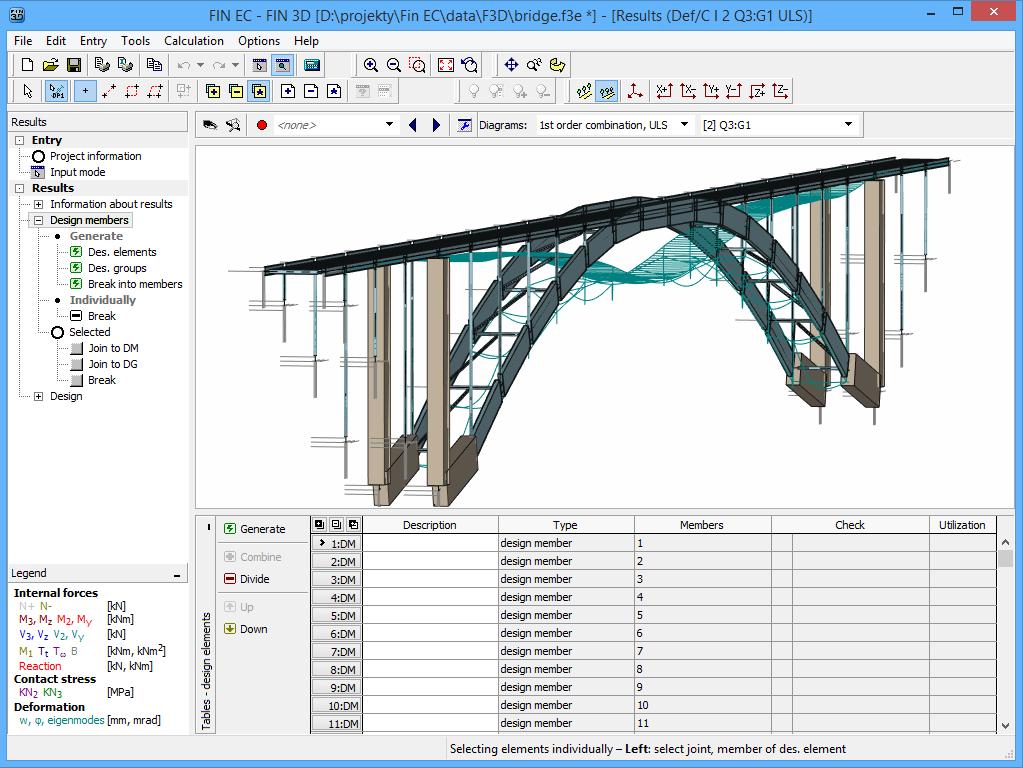 Results for a bridge