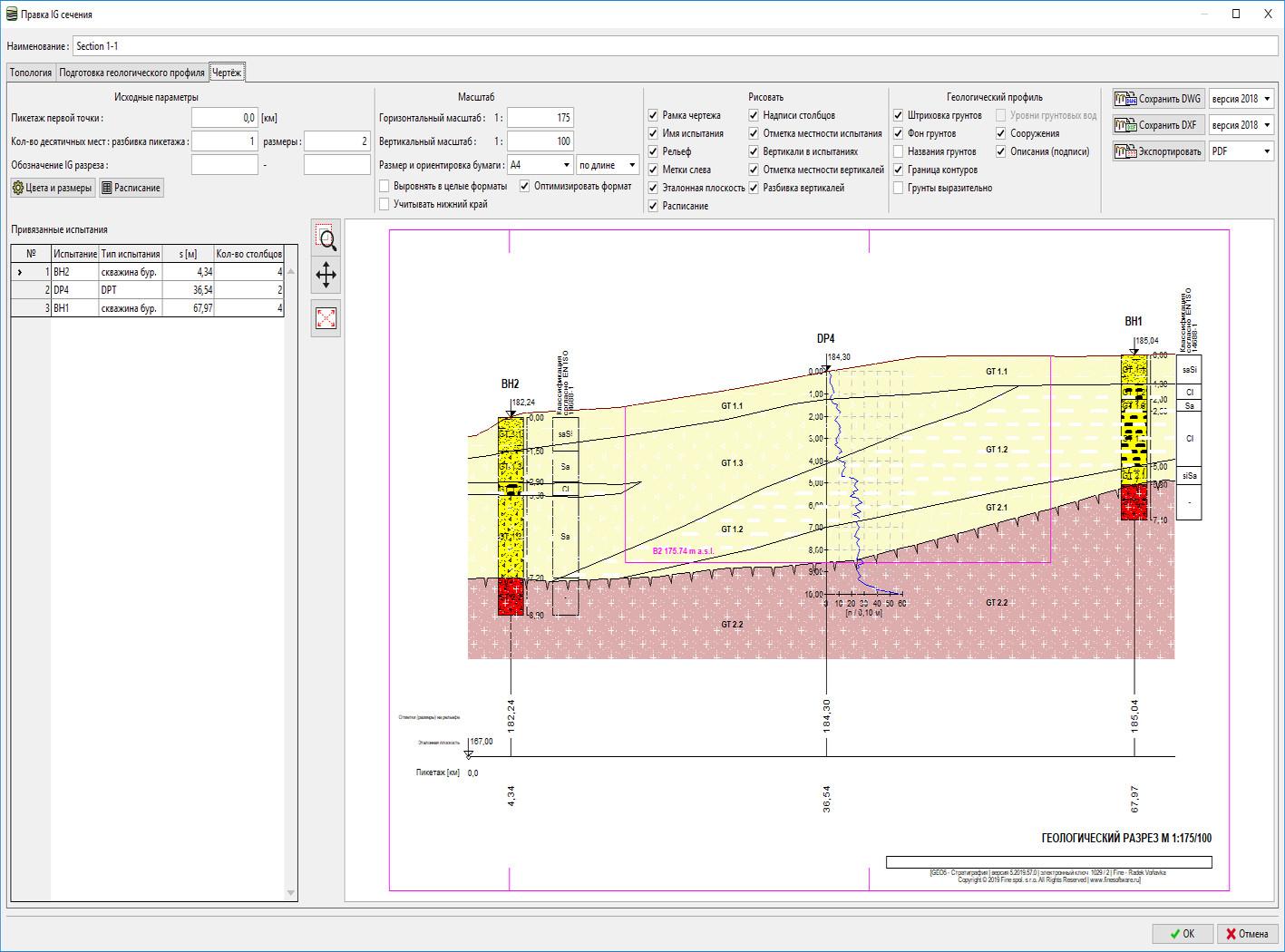 Стратиграфия - Сечения : Сгенерированный геологический разрез
