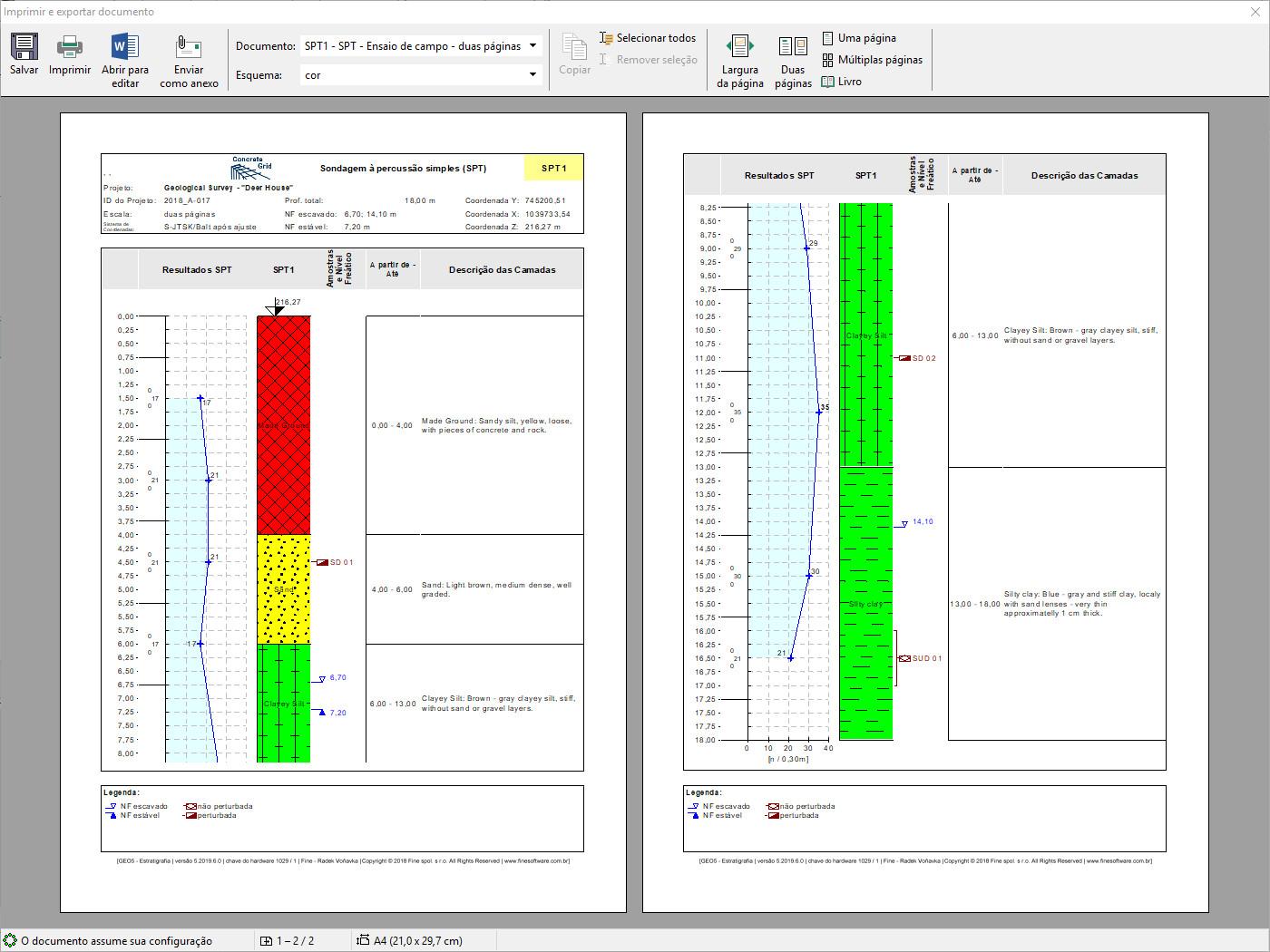 Estratigrafia – Relatórios : Pré-visualização de impressão do relatório de resultados