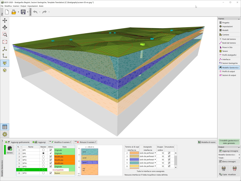 Stratigrafia : Modello geologico 3D