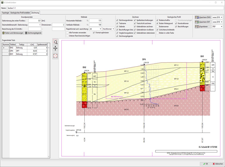 Stratigraphie – Querschnitte : Erzeugter IG-Schnitt