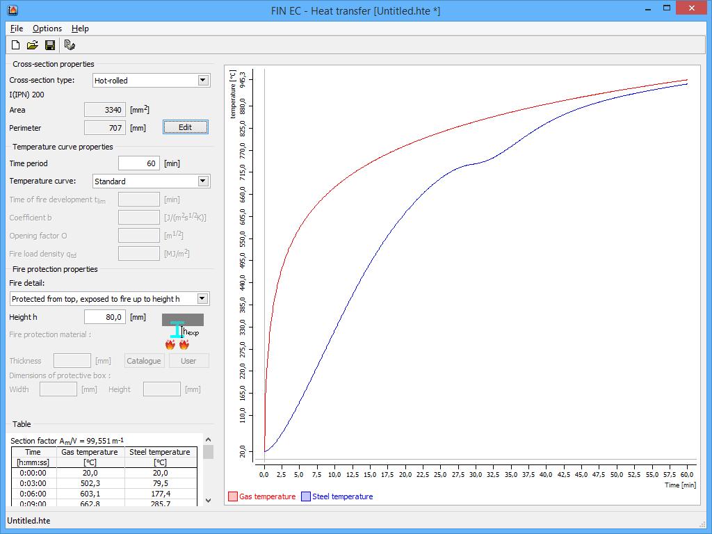 Heat Transfer : Main application window